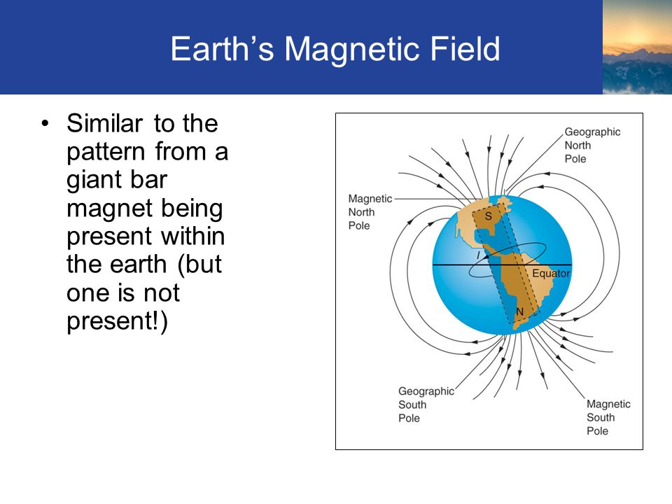Earth's Magnetic Field Similar to the pattern from a giant bar magnet being present within the earth (but one is not present!) Section 8.4