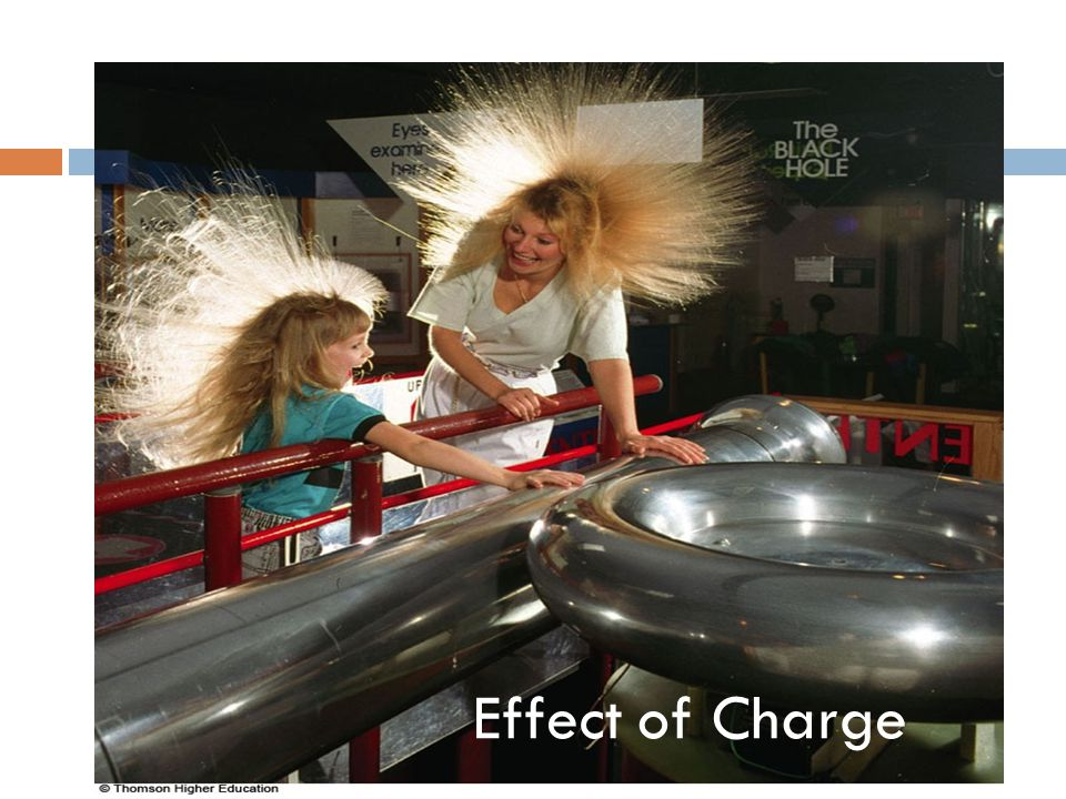 Effect of Charge