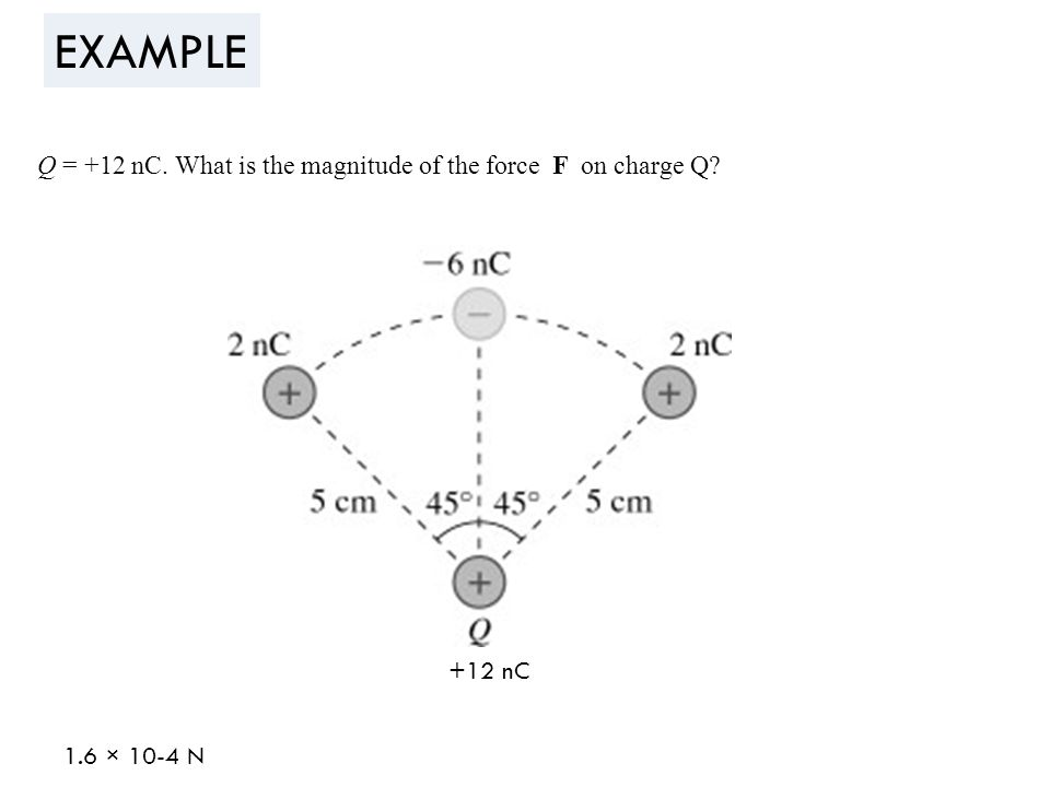 EXAMPLE Q = +12 nC. What is the magnitude of the force F on charge Q? 1.6 × 10-4 N +12 nC