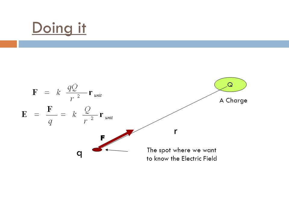 Doing it Q r q A Charge The spot where we want to know the Electric Field F