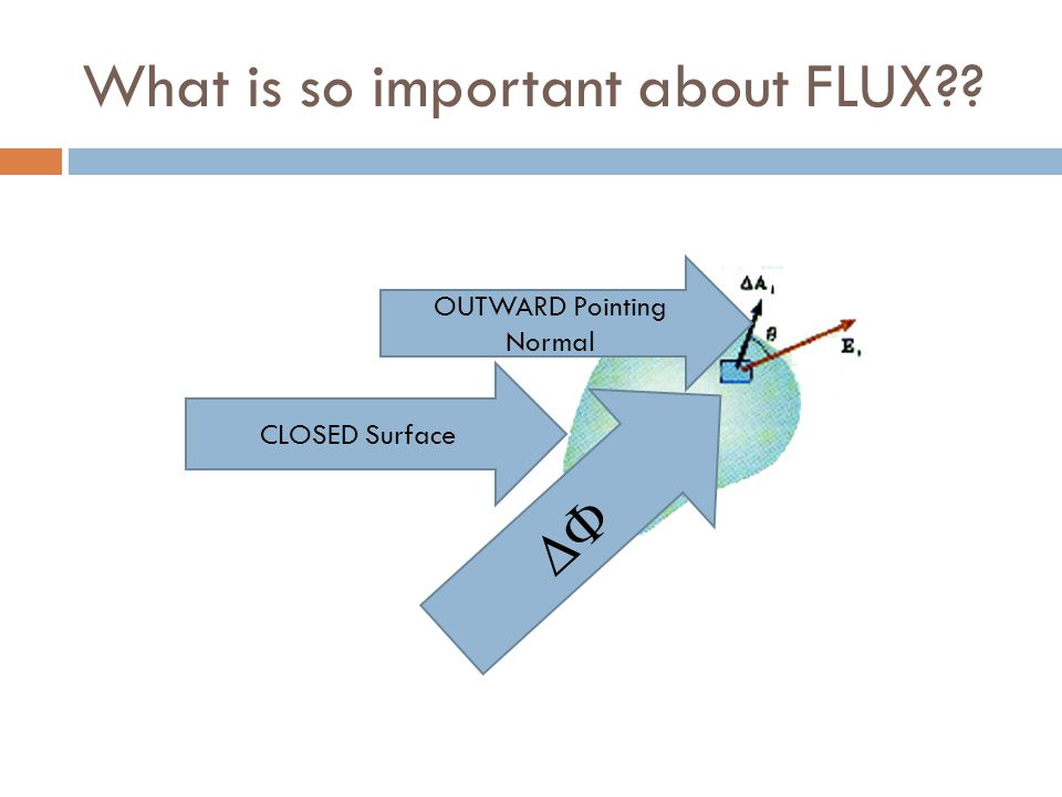 What is so important about FLUX?? CLOSED Surface OUTWARD Pointing Normal 