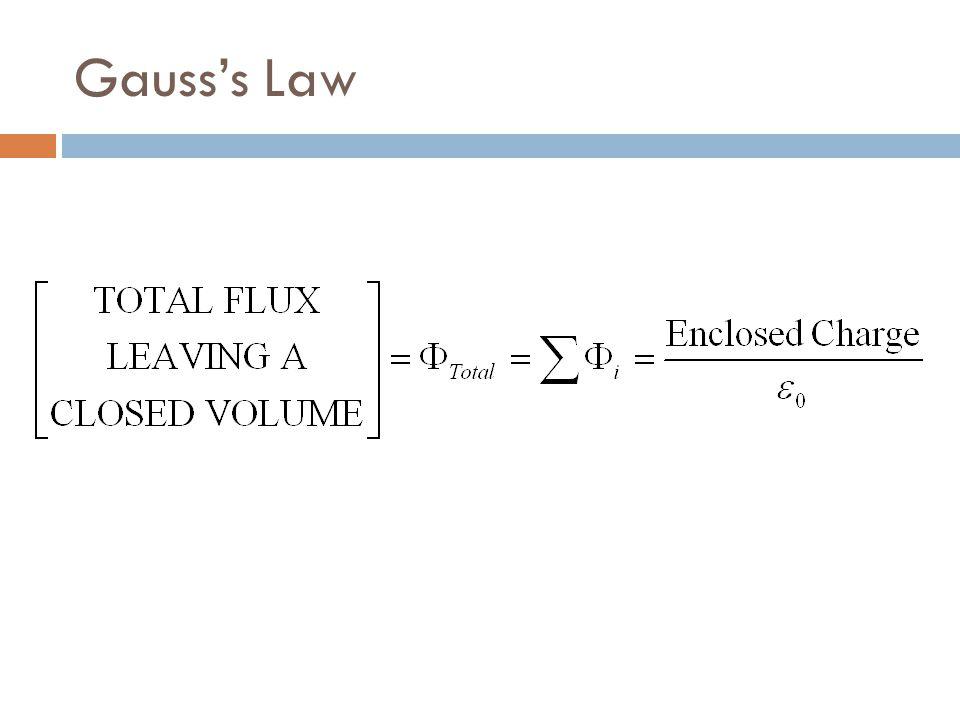 Gauss's Law Gaussian Surface