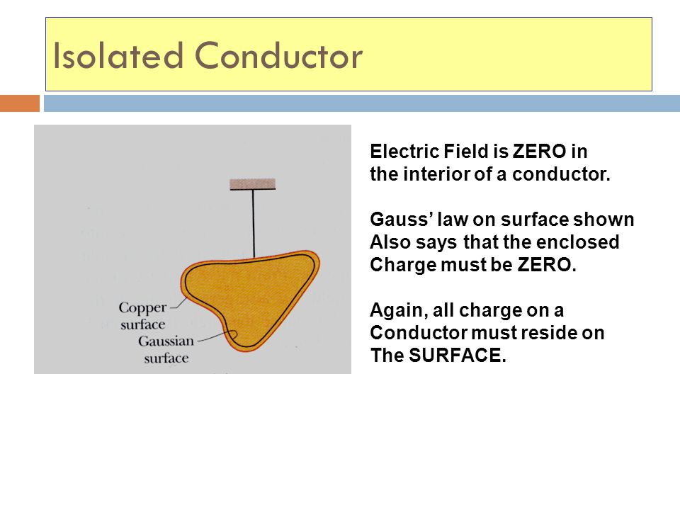 Isolated Conductor Electric Field is ZERO in the interior of a conductor.