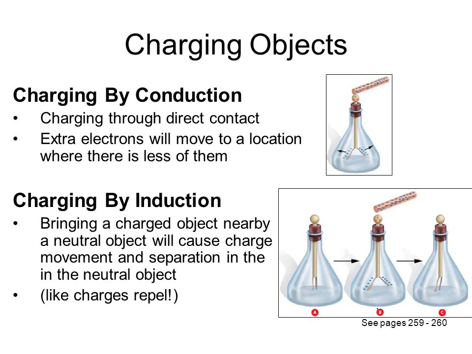 Charging Objects Charging By Conduction Charging through direct contact Extra electrons will move to a location where there is less of them Charging B