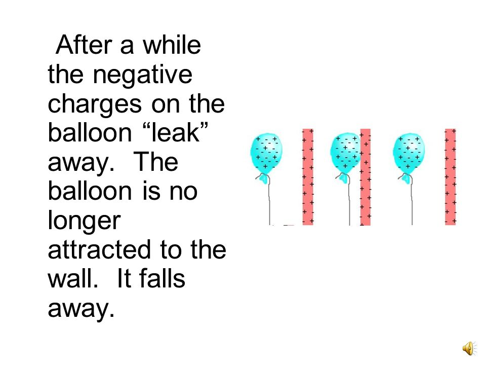 The balloon's negative charges repel negative charges in the wall.