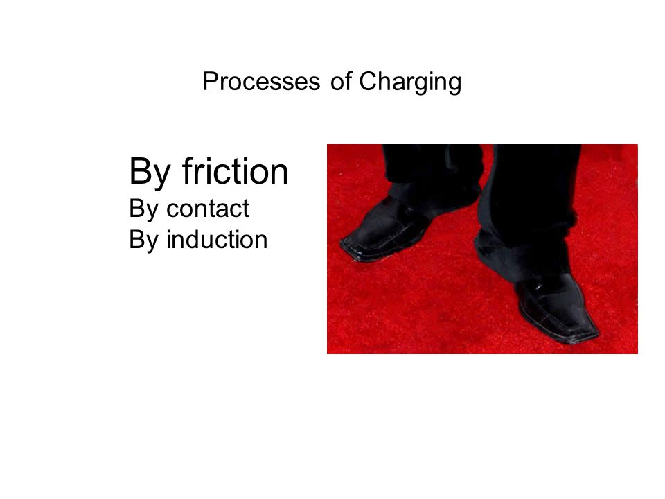 Processes of Charging By friction By contact By induction