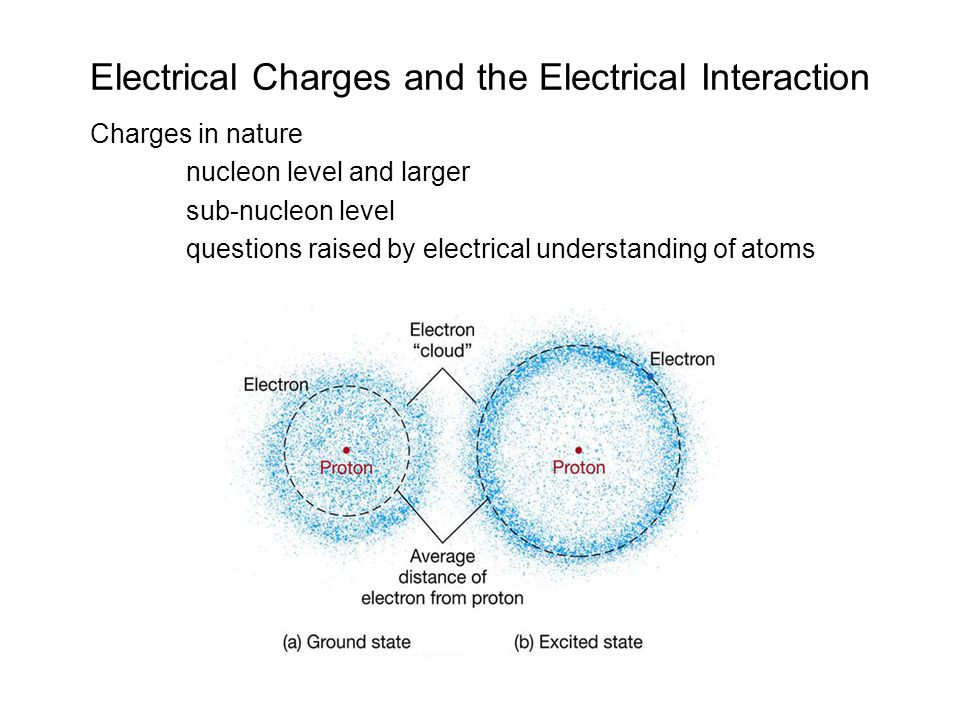 Electrical Charges and the Electrical Interaction Charges in nature nucleon level and larger sub-nucleon level questions raised by electrical understanding of atoms