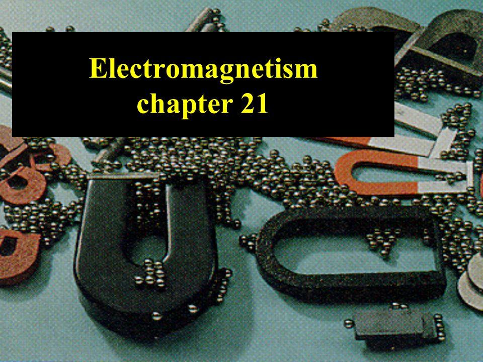 Electromagnetism chapter 21