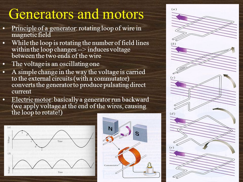 Generators and motors Principle of a generator: rotating loop of wire in magnetic field While the loop is rotating the number of field lines within th