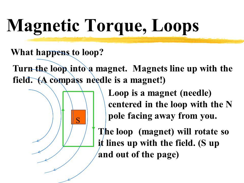Magnetic Torque, Loops What happens to loop.