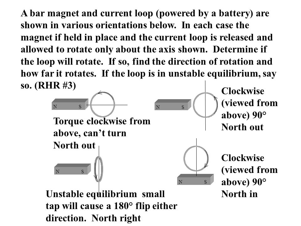 Magnetic Force, Loops What happens to loop.Turn the loop into a magnet.