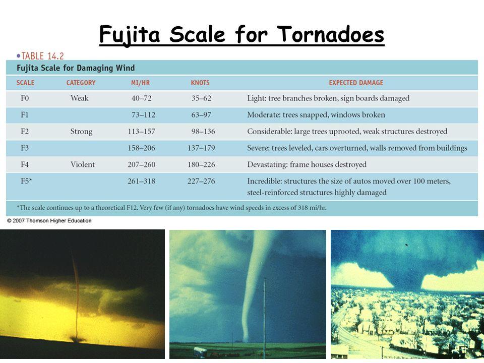 Fujita Scale for Tornadoes