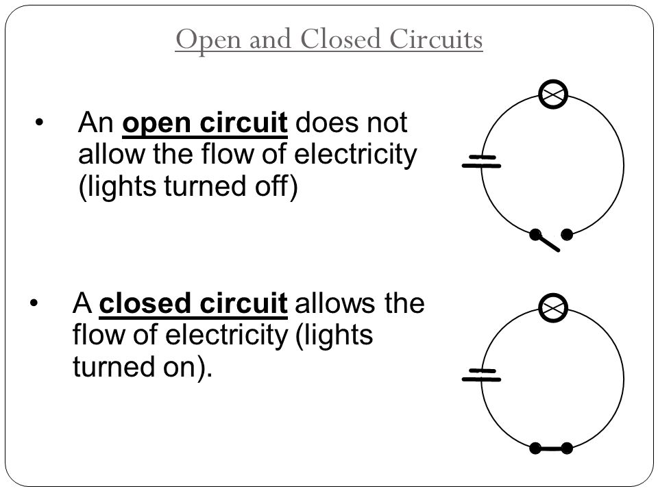 Open and Closed Circuits An open circuit does not allow the flow of electricity (lights turned off) A closed circuit allows the flow of electricity (lights turned on).