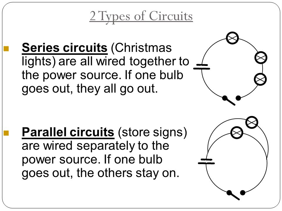 2 Types of Circuits Series circuits (Christmas lights) are all wired together to the power source.