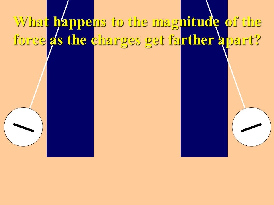 Review The charge on an electron is 1.6 X 10^-19 C. How many electrons make a charge of 1C?