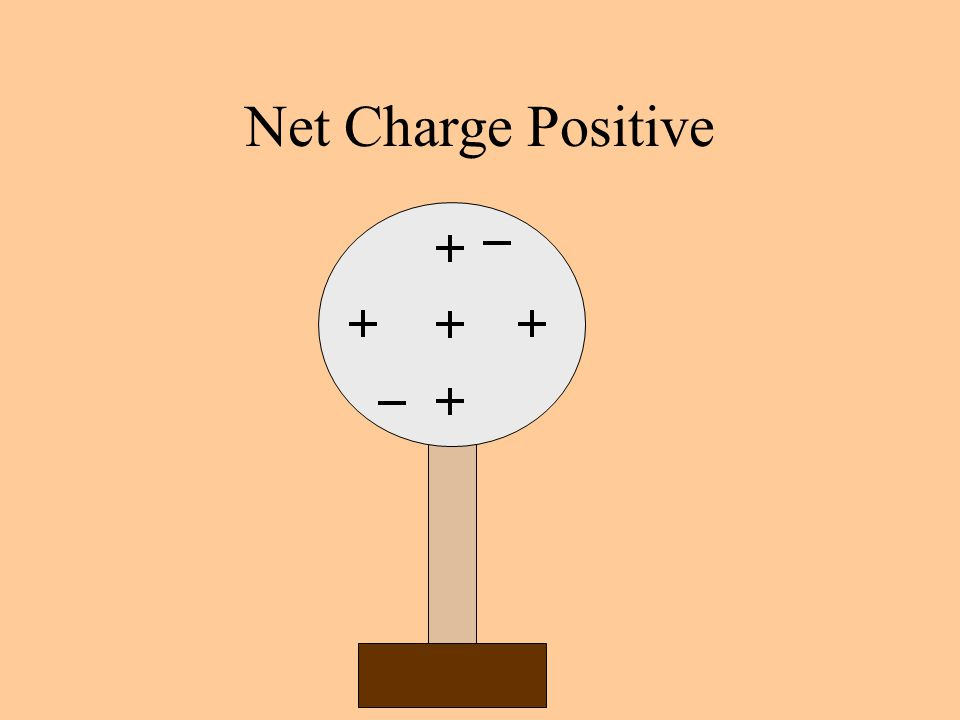 Net Charge Neutral
