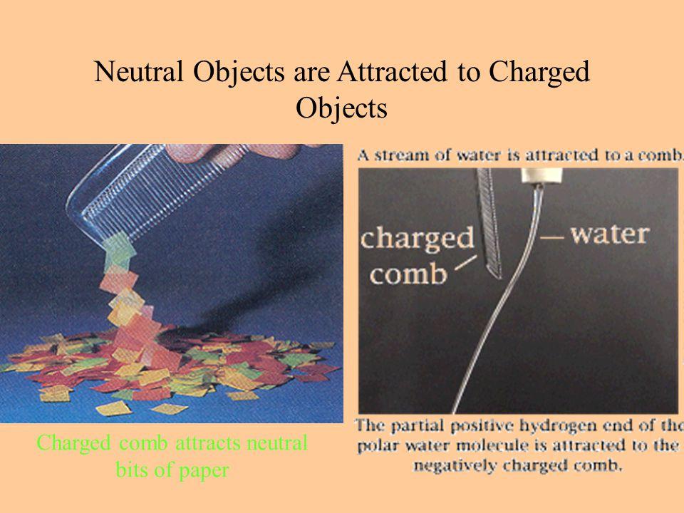 Polarization Unpolarized atom Put negatively charged rod on the right side...