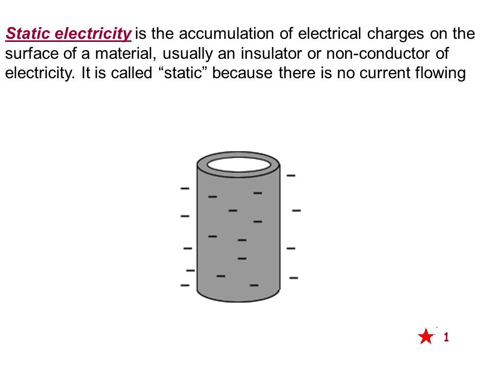 Static electricity is the accumulation of electrical charges on the surface of a material, usually an insulator or non-conductor of electricity.