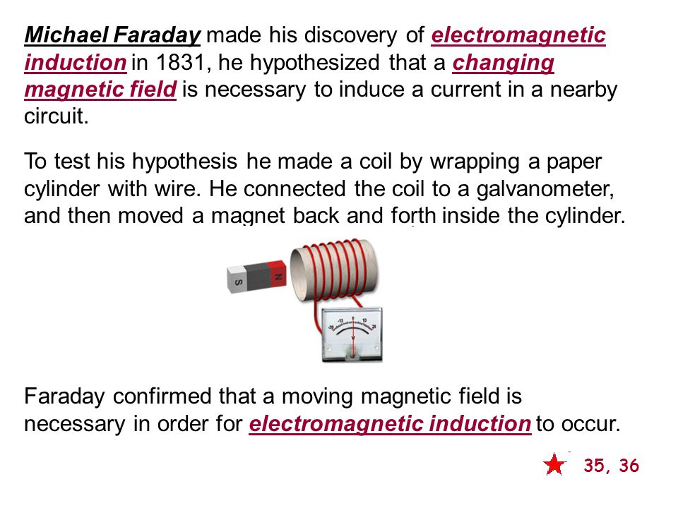 Michael Faraday made his discovery of electromagnetic induction in 1831, he hypothesized that a changing magnetic field is necessary to induce a current in a nearby circuit.