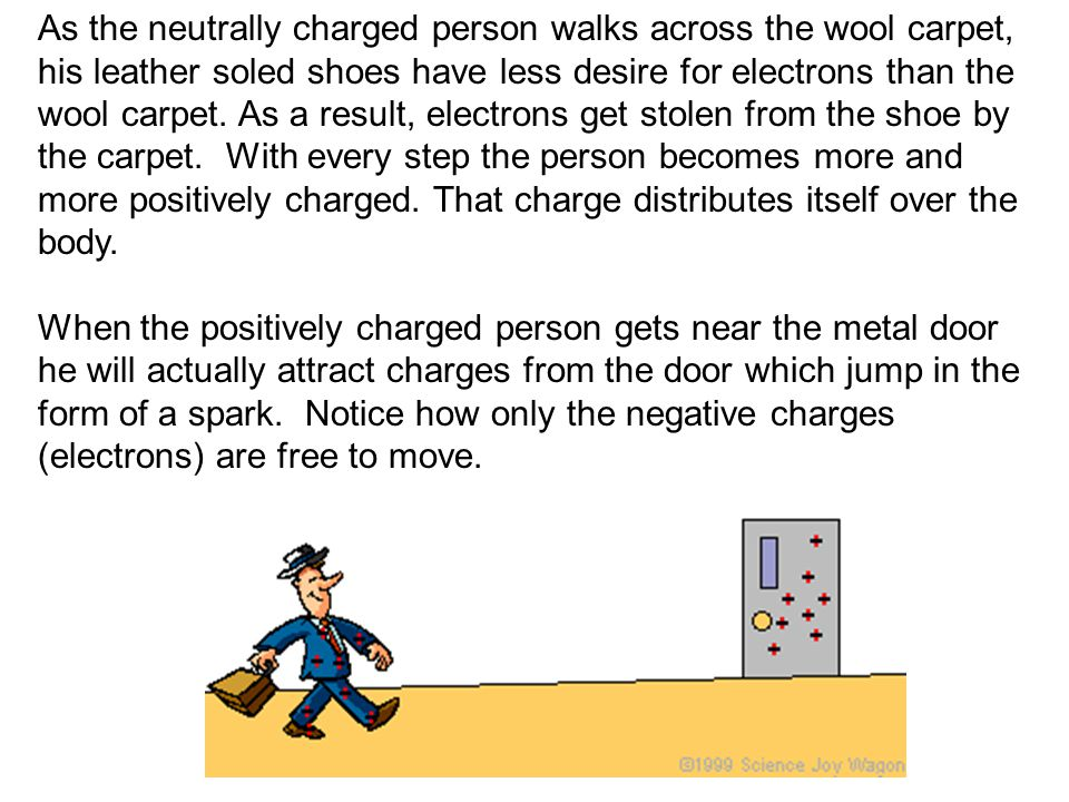 As the neutrally charged person walks across the wool carpet, his leather soled shoes have less desire for electrons than the wool carpet.