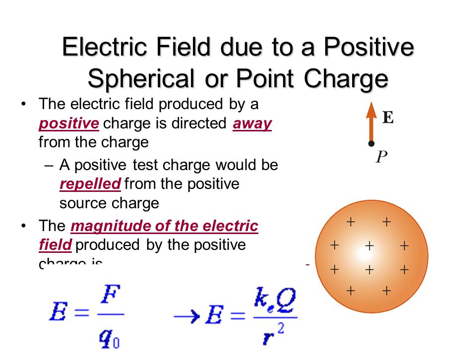 Electric Field due to a Positive Spherical or Point Charge The electric field produced by a positive charge is directed away from the charge –A positive test charge would be repelled from the positive source charge The magnitude of the electric field produced by the positive charge is