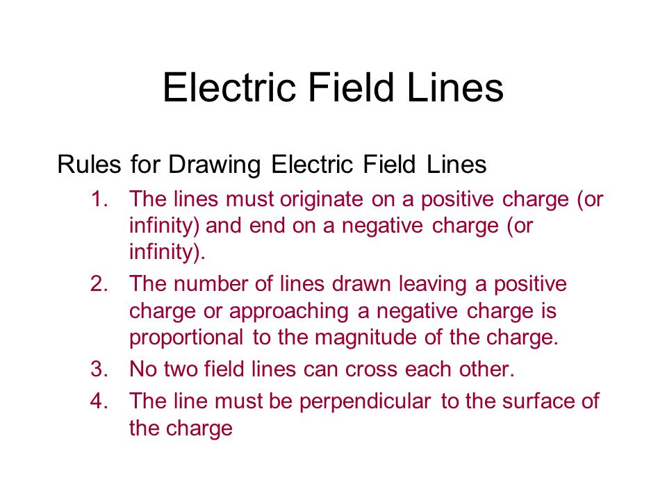 Electric Field Lines Rules for Drawing Electric Field Lines 1.The lines must originate on a positive charge (or infinity) and end on a negative charge (or infinity).