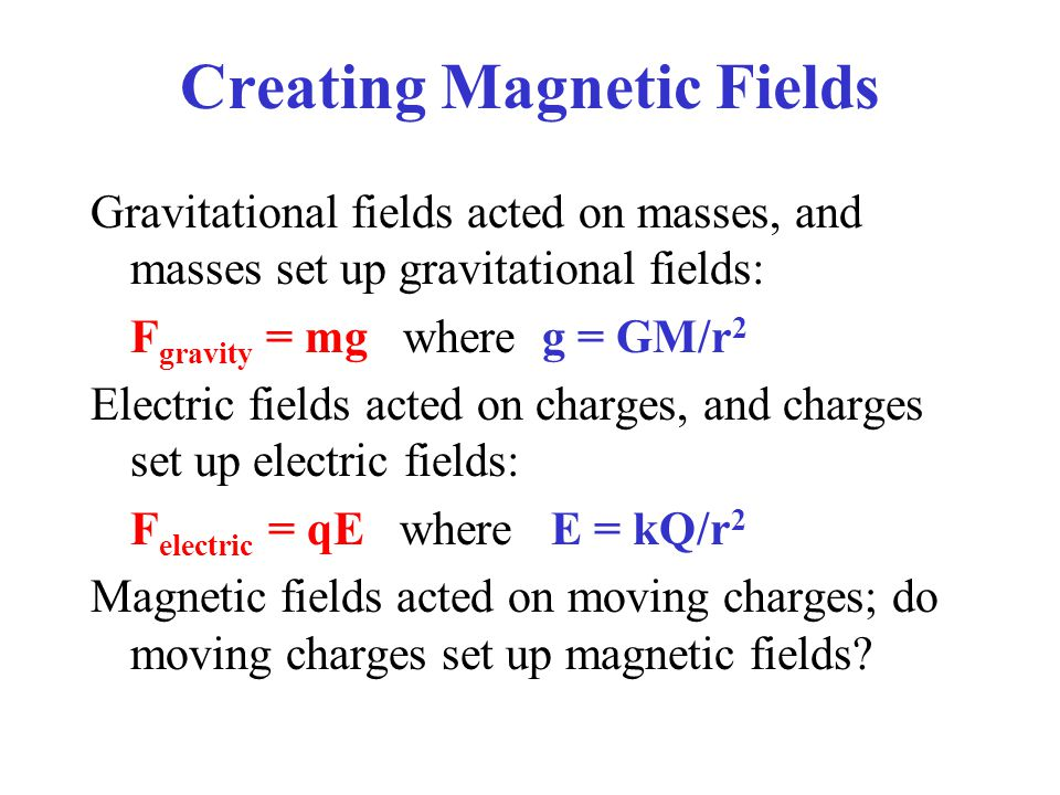 Creating Magnetic Fields Gravitational fields acted on masses, and masses set up gravitational fields: F gravity = mg where g = GM/r 2 Electric fields acted on charges, and charges set up electric fields: F electric = qE where E = kQ/r 2 Magnetic fields acted on moving charges; do moving charges set up magnetic fields
