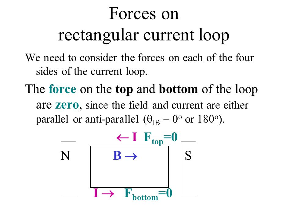 Forces on rectangular current loop We need to consider the forces on each of the four sides of the current loop.