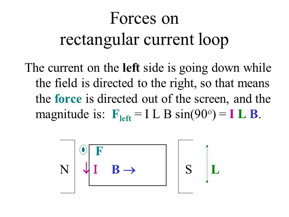 Forces on rectangular current loop The current on the left side is going down while the field is directed to the right, so that means the force is directed out of the screen, and the magnitude is: F left = I L B sin(90 o ) = I L B.