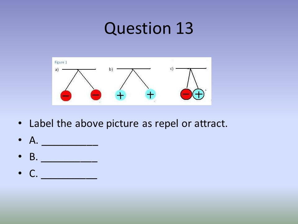 Question 13 Label the above picture as repel or attract. A. __________ B. __________ C. __________