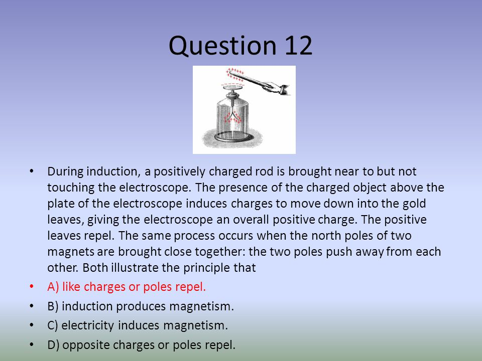 Question 12 During induction, a positively charged rod is brought near to but not touching the electroscope.