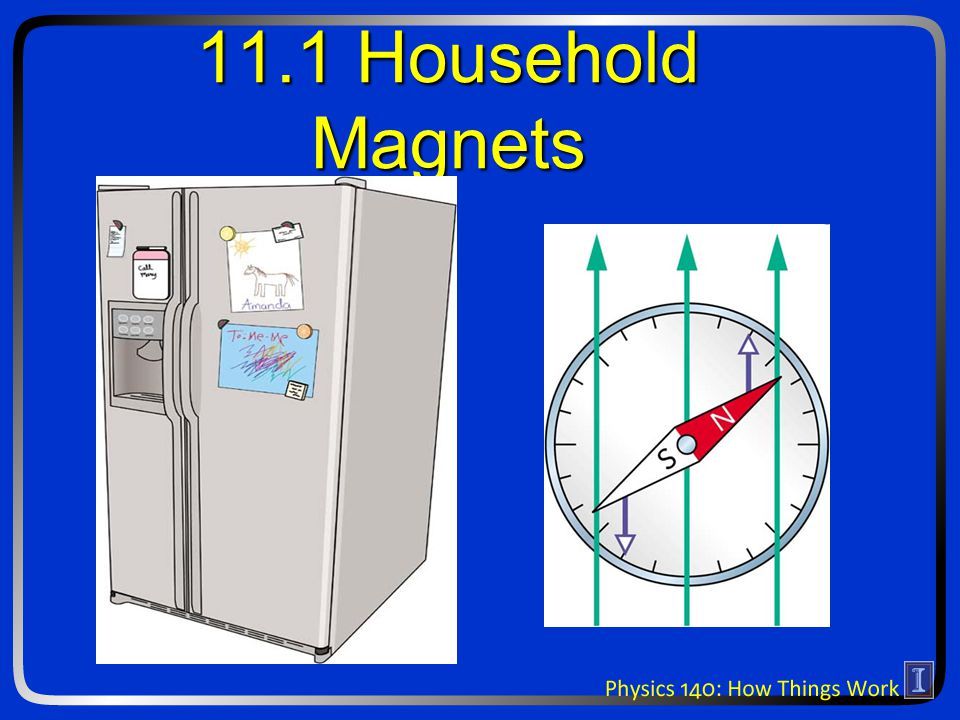 New ideas for today: Magnetism Refrigerator magnets Electromagnets