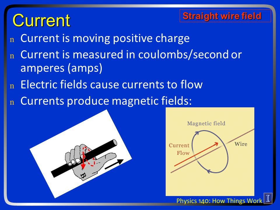 Current n n Current is moving positive charge n n Current is measured in coulombs/second or amperes (amps) n n Electric fields cause currents to flow n n Currents produce magnetic fields: Straight wire field