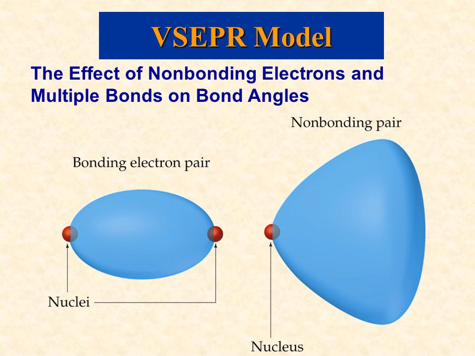 The Effect of Nonbonding Electrons and Multiple Bonds on Bond Angles VSEPR Model