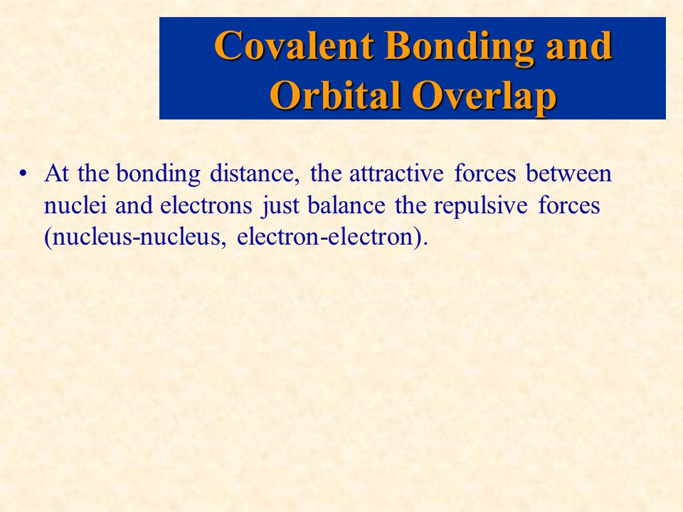 At the bonding distance, the attractive forces between nuclei and electrons just balance the repulsive forces (nucleus-nucleus, electron-electron).