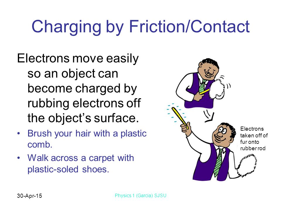 30-Apr-15 Physics 1 (Garcia) SJSU Charging by Friction/Contact Electrons move easily so an object can become charged by rubbing electrons off the object's surface.