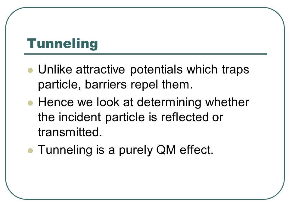 Potential Barriers (E<U) Eliminating B we get