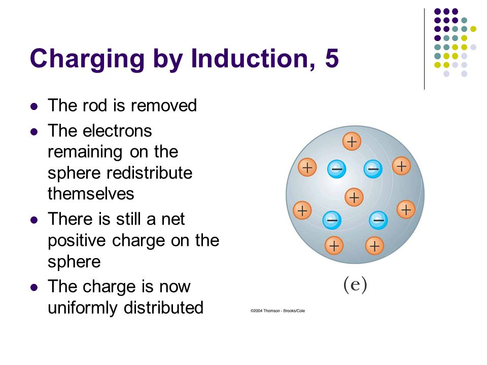 Charging by Induction, 5 The rod is removed The electrons remaining on the sphere redistribute themselves There is still a net positive charge on the