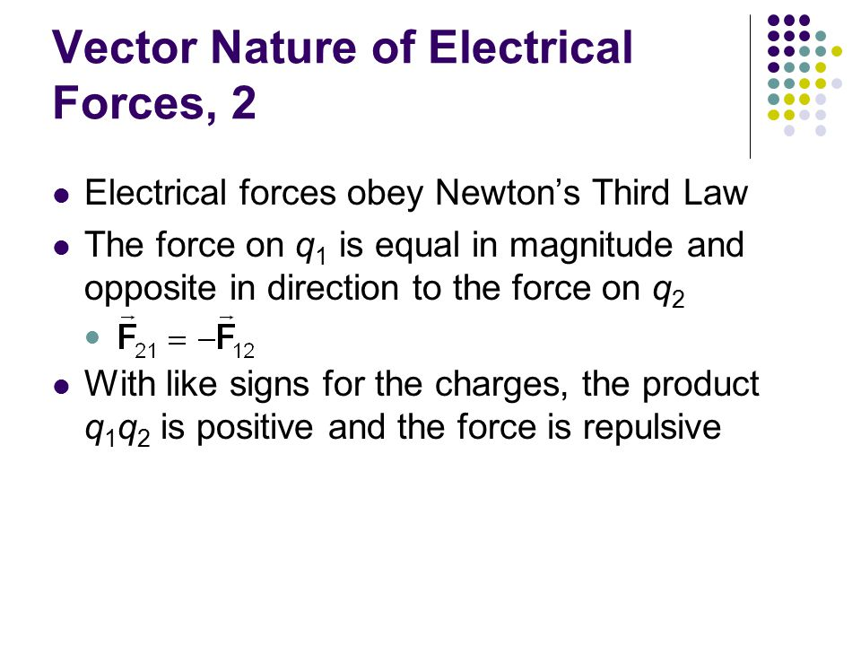 Vector Nature of Electrical Forces, 2 Electrical forces obey Newton's Third Law The force on q 1 is equal in magnitude and opposite in direction to th