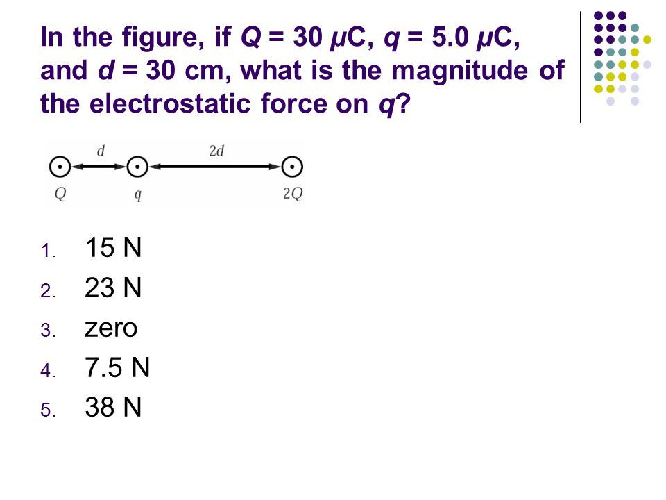 In the figure, if Q = 30 µC, q = 5.0 µC, and d = 30 cm, what is the magnitude of the electrostatic force on q? 1. 15 N 2. 23 N 3. zero 4. 7.5 N 5. 38
