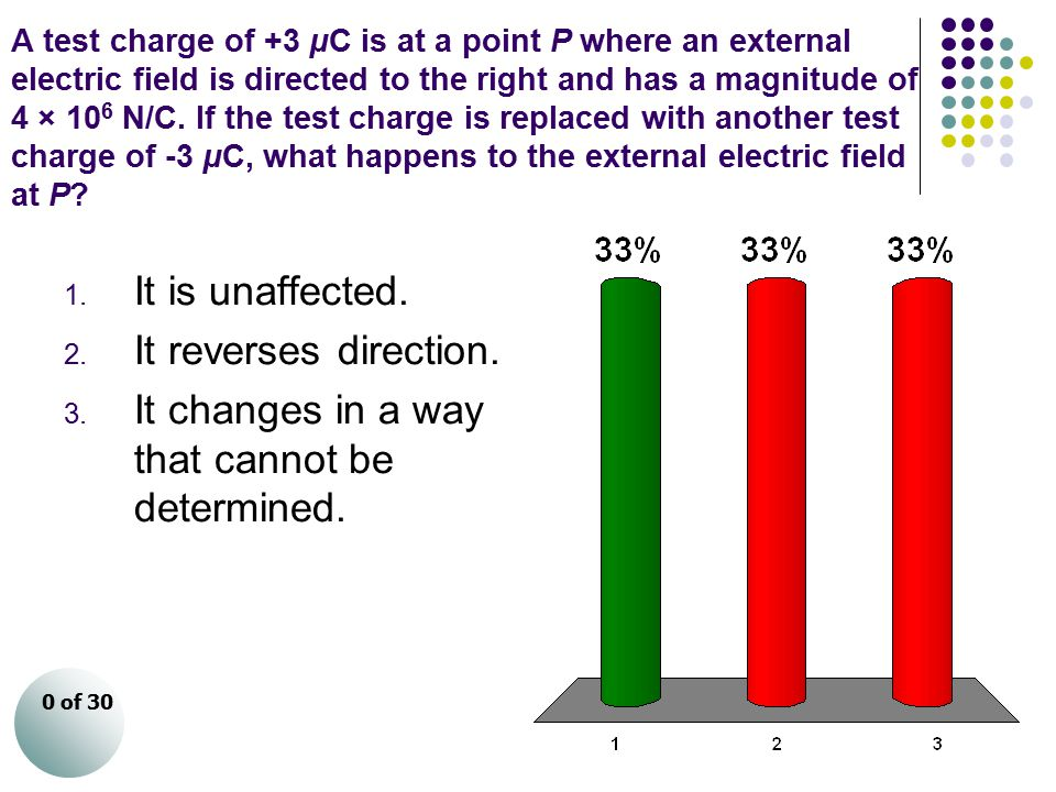A test charge of +3 µC is at a point P where an external electric field is directed to the right and has a magnitude of 4 × 10 6 N/C. If the test char