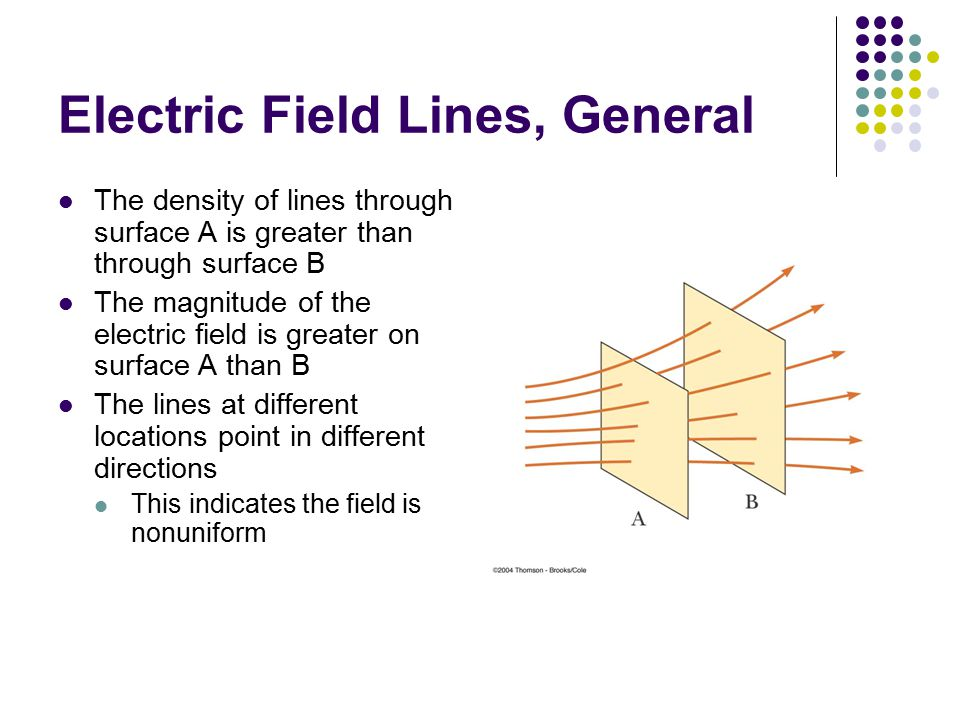 Electric Field Lines, General The density of lines through surface A is greater than through surface B The magnitude of the electric field is greater