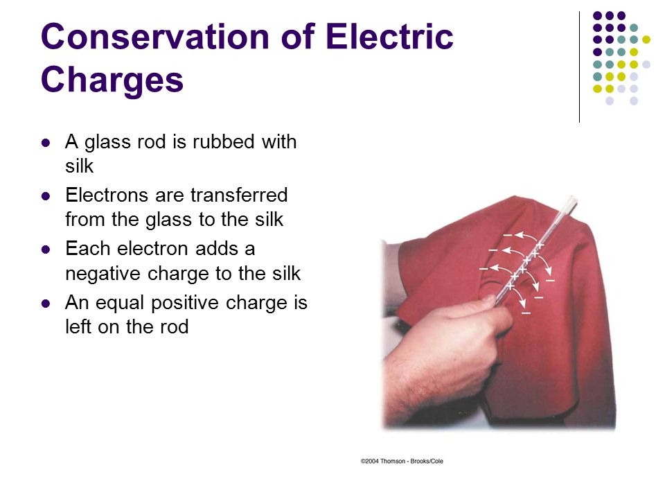 Conservation of Electric Charges A glass rod is rubbed with silk Electrons are transferred from the glass to the silk Each electron adds a negative ch