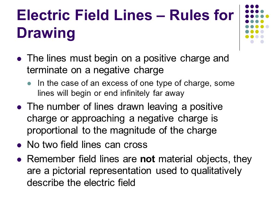 Electric Field Lines – Rules for Drawing The lines must begin on a positive charge and terminate on a negative charge In the case of an excess of one