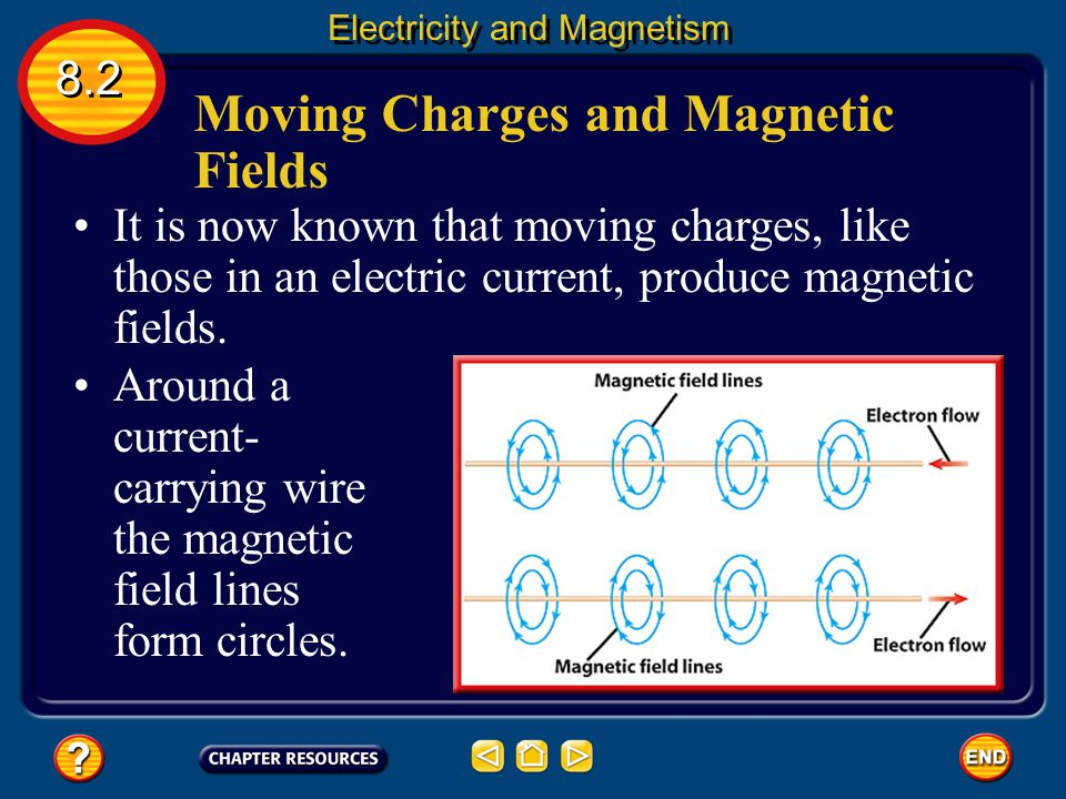 Electric Current and Magnetism In 1820, Han Christian Oersted, a Danish physics teacher, found that electricity and magnetism are related. Oersted hyp