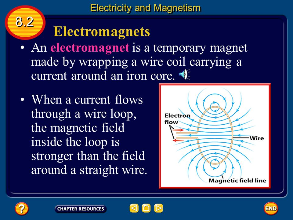 Moving Charges and Magnetic Fields The direction of the magnetic field around the wire reverses when the direction of the current in the wire reverses