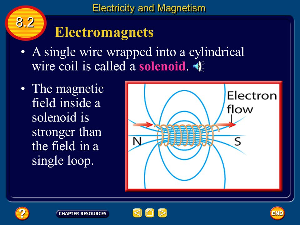 Electromagnets An electromagnet is a temporary magnet made by wrapping a wire coil carrying a current around an iron core. When a current flows throug