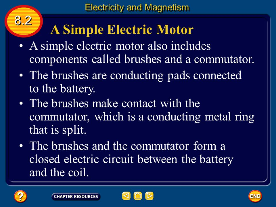 A Simple Electric Motor The main parts of a simple electric motor include a wire coil, a permanent magnet, and a source of electric current, such as a