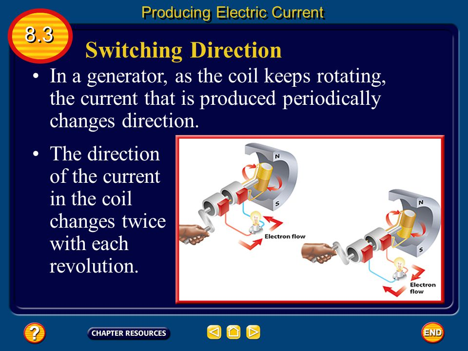 Generators A generator uses electromagnetic induction to transform mechanical energy into electrical energy. An example of a simple generator is shown