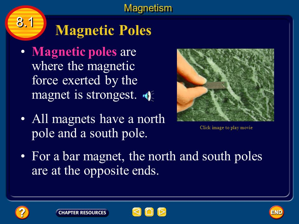 The magnetic field can be represented by lines of force, or magnetic field lines. A magnetic field also has a direction. The direction of the magnetic